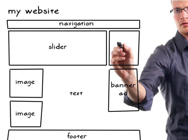 Wat kost een website